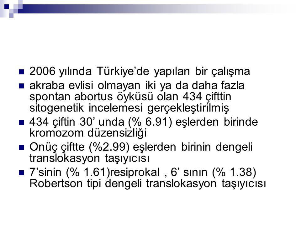 2006 yılında Türkiye'de yapılan bir çalışma