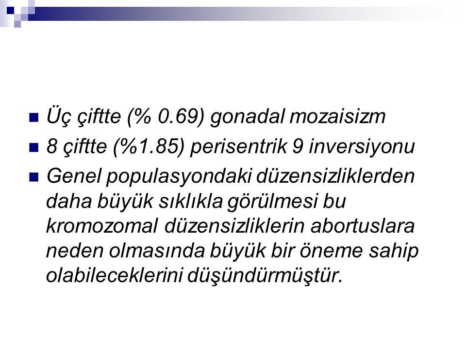 Üç çiftte (% 0.69) gonadal mozaisizm