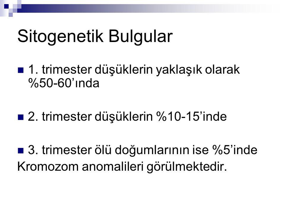 Sitogenetik Bulgular 1. trimester düşüklerin yaklaşık olarak %50-60'ında. 2. trimester düşüklerin %10-15'inde.