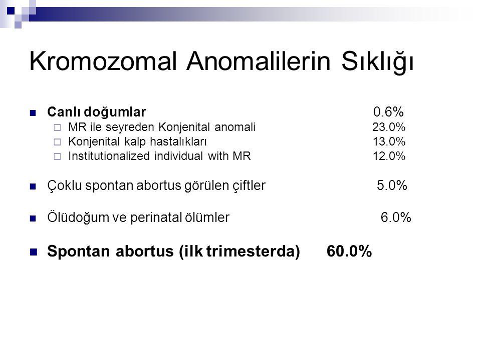 Kromozomal Anomalilerin Sıklığı
