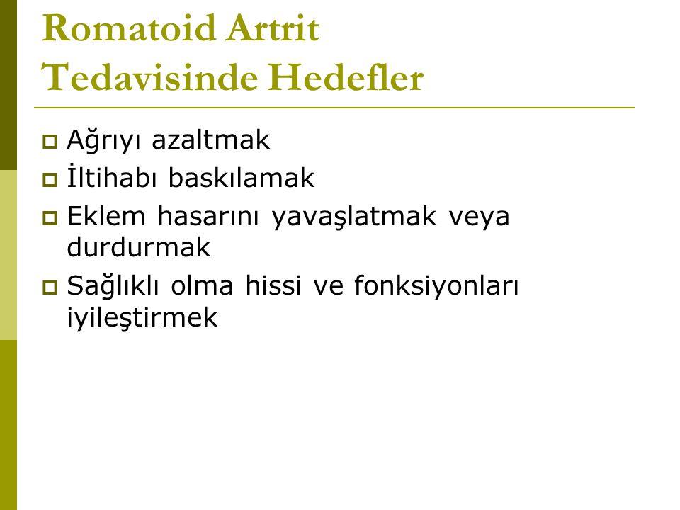 Romatoid Artrit Tedavisinde Hedefler