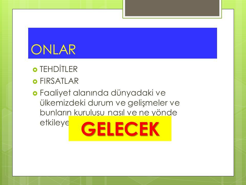 GELECEK ONLAR TEHDİTLER FIRSATLAR
