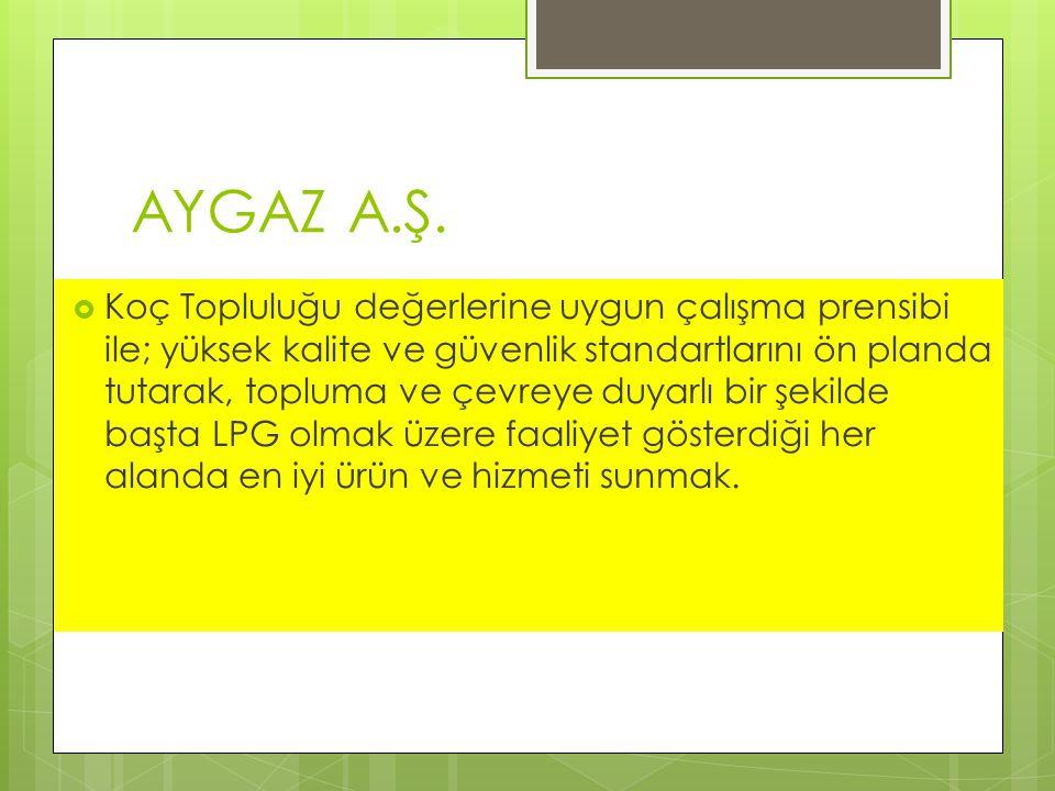 AYGAZ A.Ş.