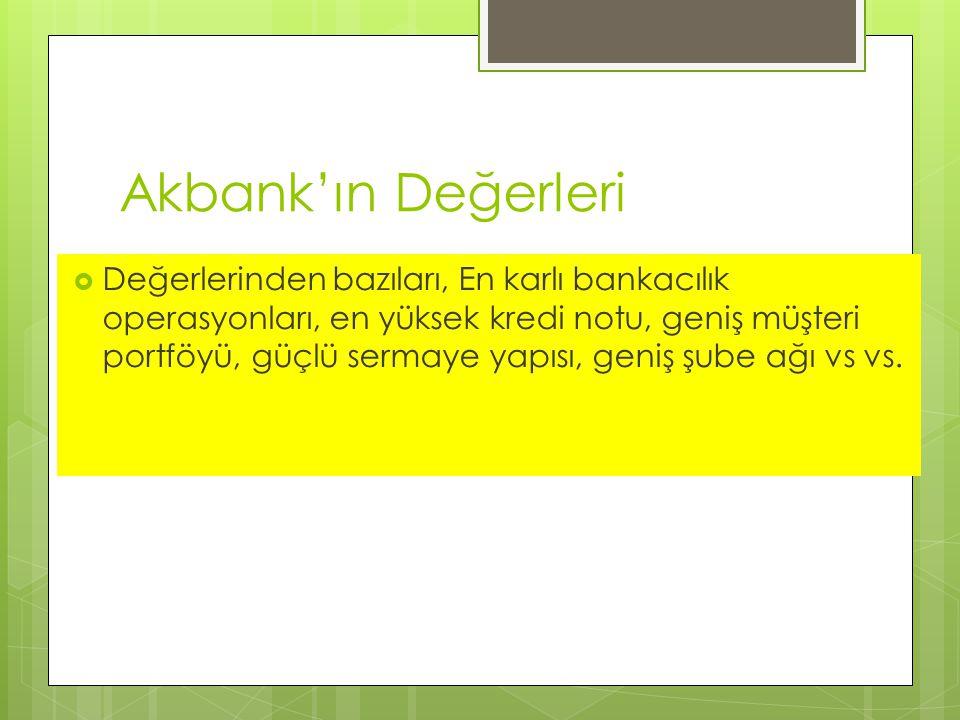 Akbank'ın Değerleri
