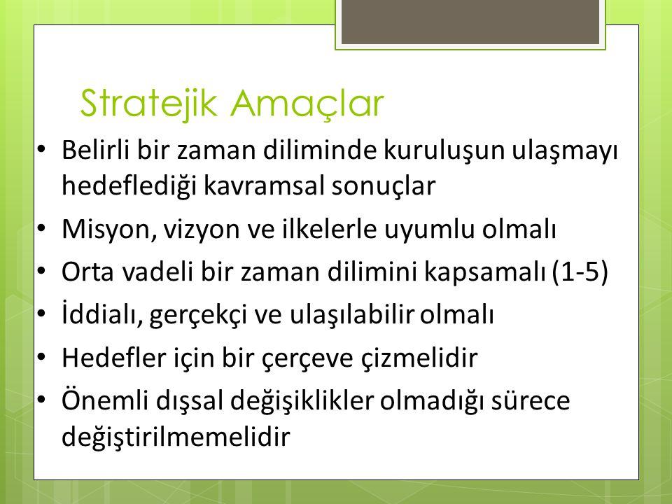 Stratejik Amaçlar Belirli bir zaman diliminde kuruluşun ulaşmayı hedeflediği kavramsal sonuçlar. Misyon, vizyon ve ilkelerle uyumlu olmalı.