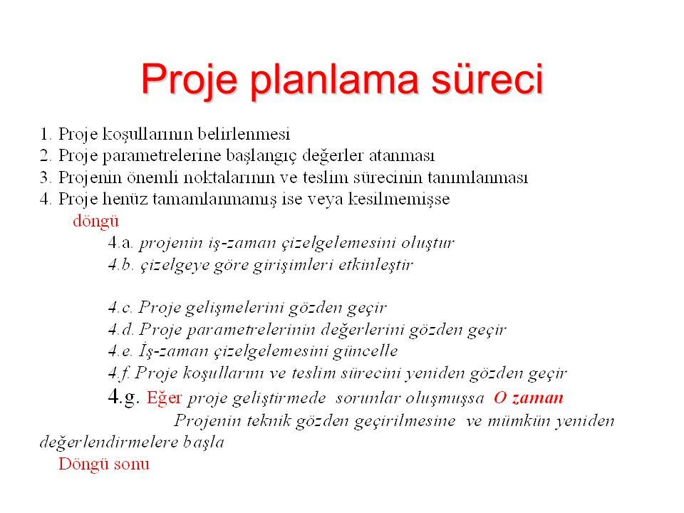 Proje planlama süreci 10