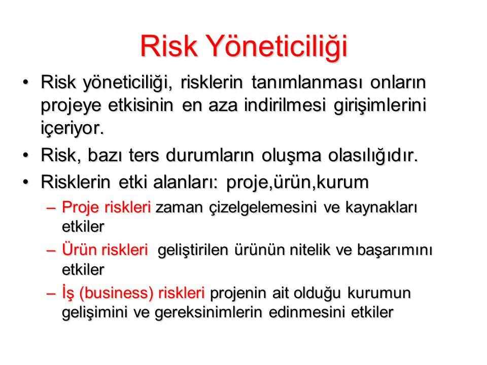 Risk Yöneticiliği Risk yöneticiliği, risklerin tanımlanması onların projeye etkisinin en aza indirilmesi girişimlerini içeriyor.