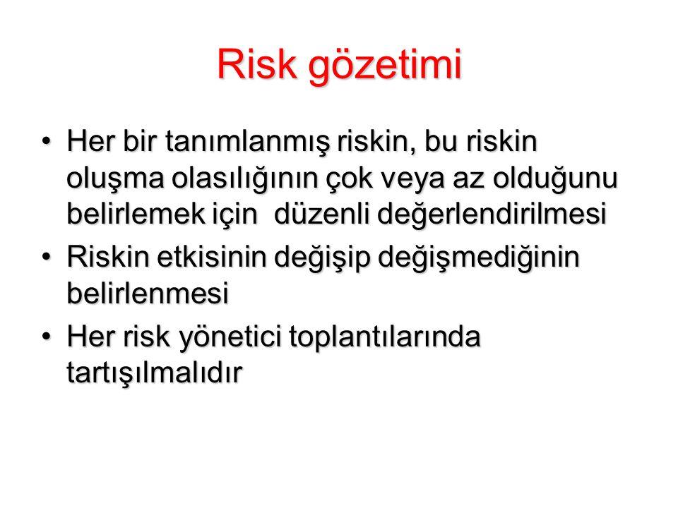 Risk gözetimi Her bir tanımlanmış riskin, bu riskin oluşma olasılığının çok veya az olduğunu belirlemek için düzenli değerlendirilmesi.