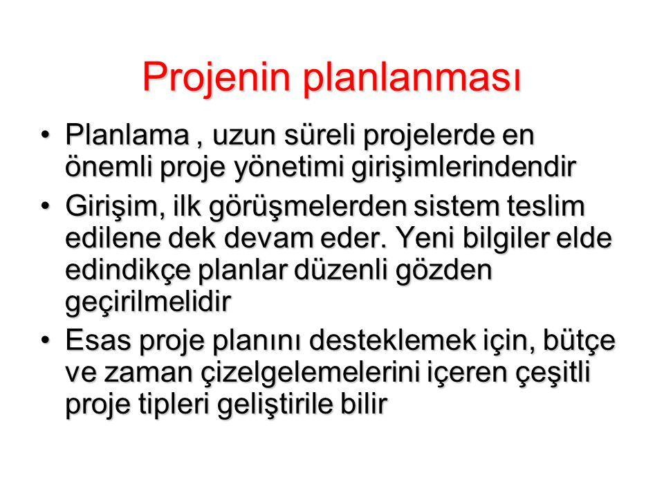 Projenin planlanması Planlama , uzun süreli projelerde en önemli proje yönetimi girişimlerindendir.
