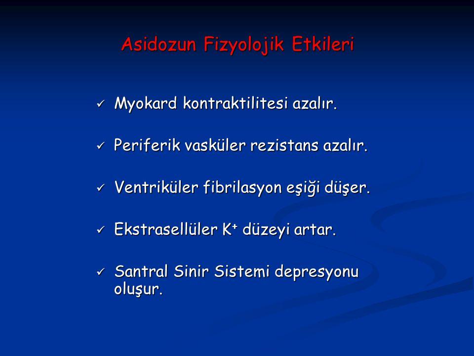 Asidozun Fizyolojik Etkileri