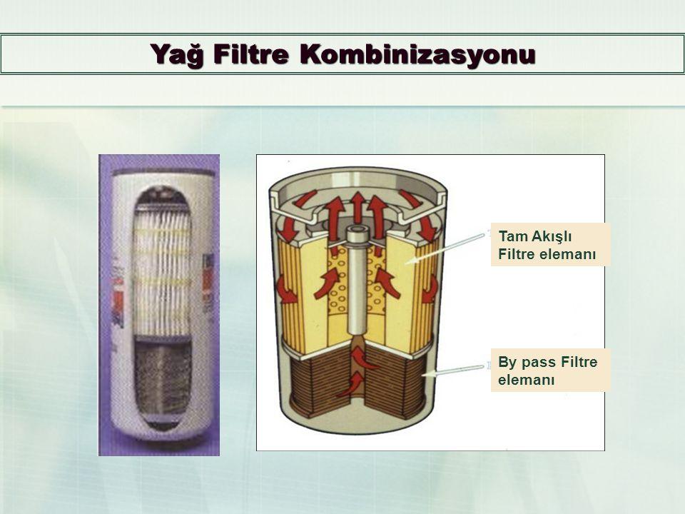 Yağ Filtre Kombinizasyonu