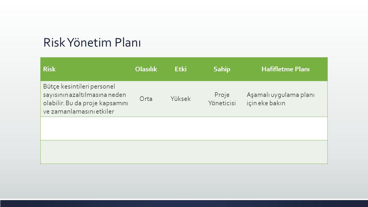Risk Yönetim Planı Risk Olasılık Etki Sahip Hafifletme Planı