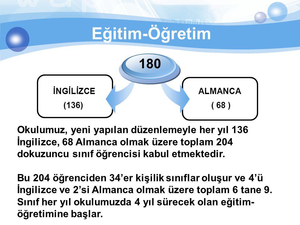 Eğitim-Öğretim 180. İNGİLİZCE. ALMANCA. (136) ( 68 )