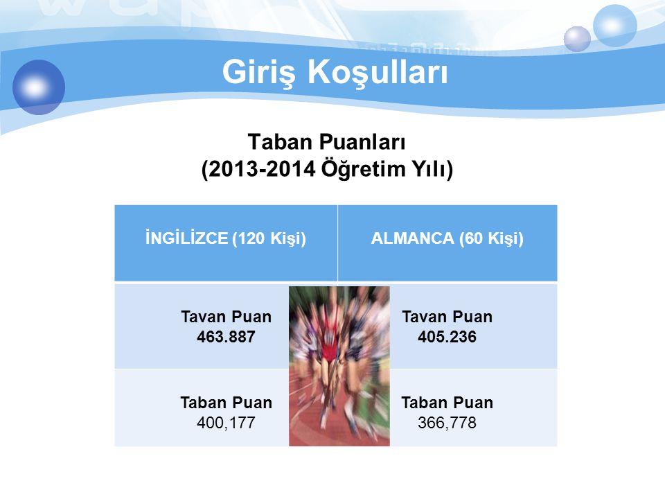 Giriş Koşulları Taban Puanları (2013-2014 Öğretim Yılı)