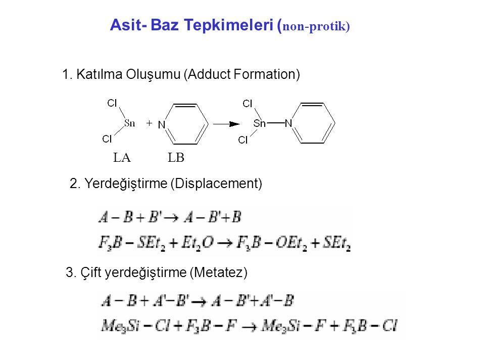 Asit- Baz Tepkimeleri (non-protik)