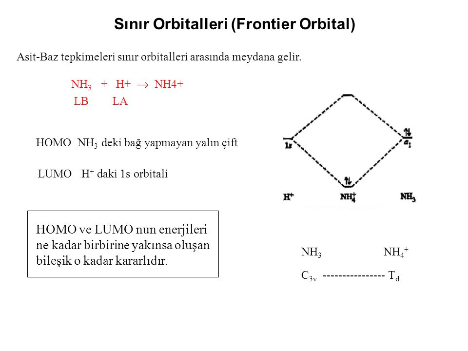 Sınır Orbitalleri (Frontier Orbital)