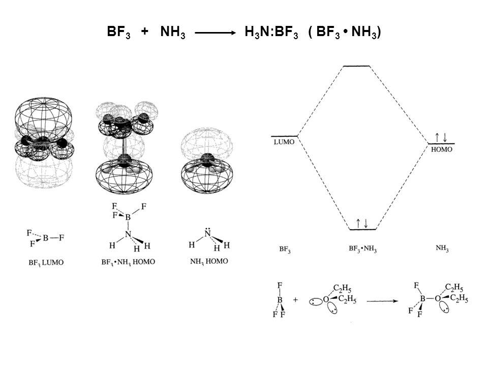 BF3 + NH3 H3N:BF3 ( BF3 • NH3)