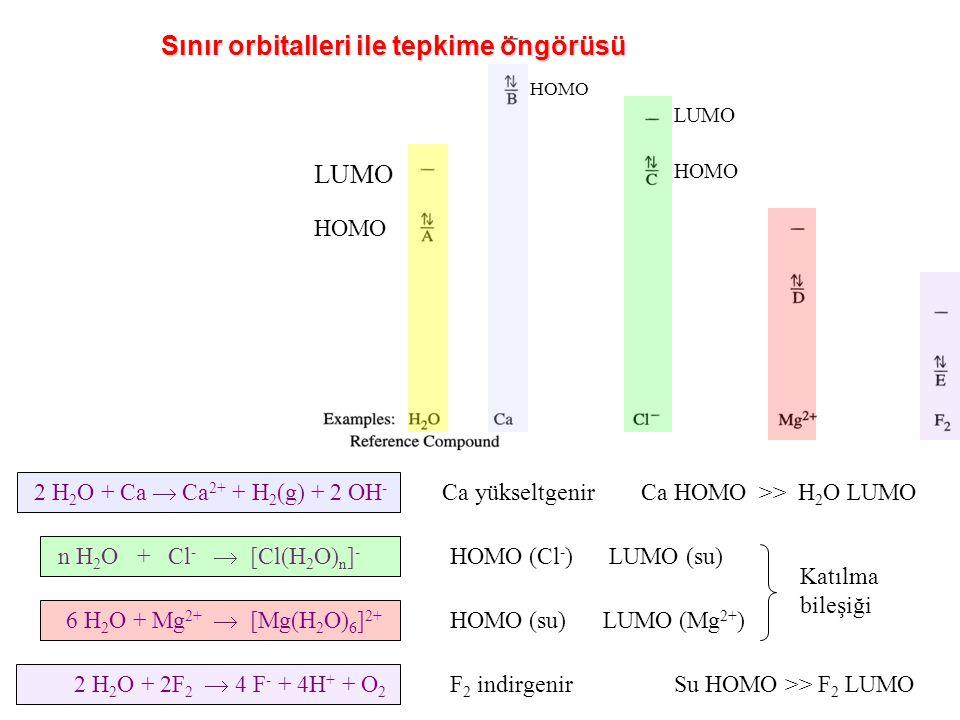 Sınır orbitalleri ile tepkime öngörüsü