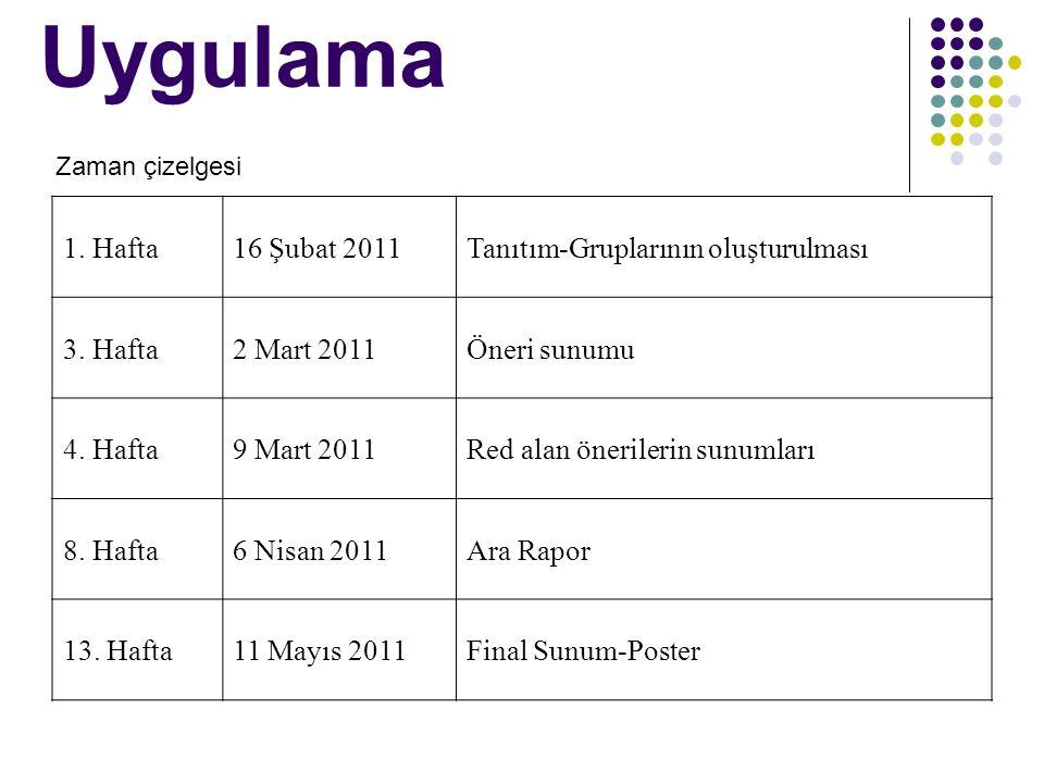 Uygulama 1. Hafta 16 Şubat 2011 Tanıtım-Gruplarının oluşturulması