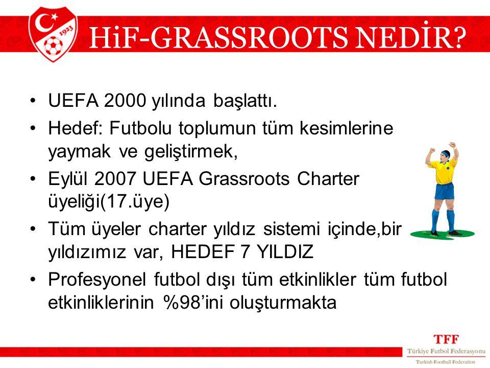 HiF-GRASSROOTS NEDİR UEFA 2000 yılında başlattı.