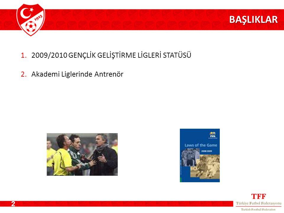 BAŞLIKLAR 2009/2010 GENÇLİK GELİŞTİRME LİGLERİ STATÜSÜ