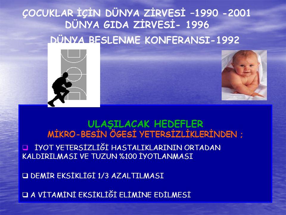 ÇOCUKLAR İÇİN DÜNYA ZİRVESİ –1990 -2001 DÜNYA GIDA ZİRVESİ- 1996