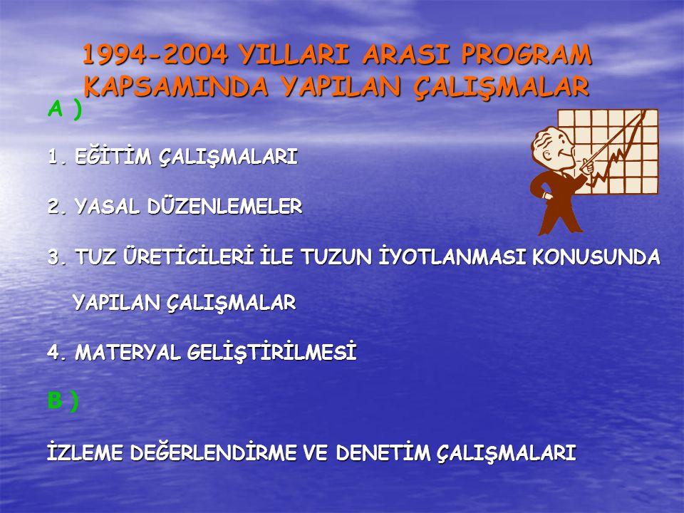 1994-2004 YILLARI ARASI PROGRAM KAPSAMINDA YAPILAN ÇALIŞMALAR