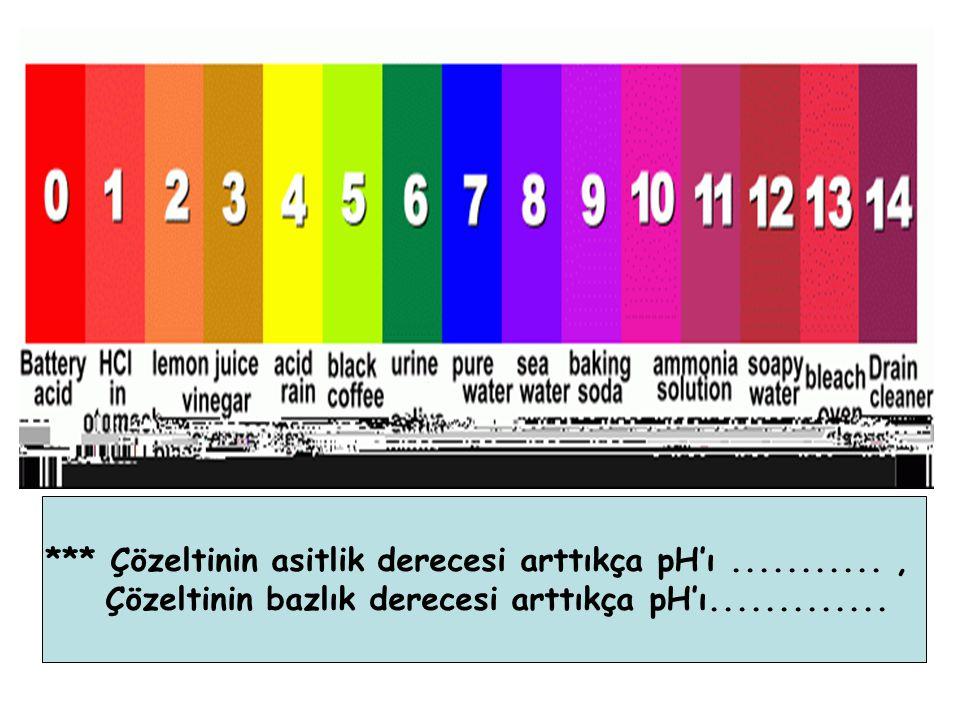 *** Çözeltinin asitlik derecesi arttıkça pH'ı ........... ,