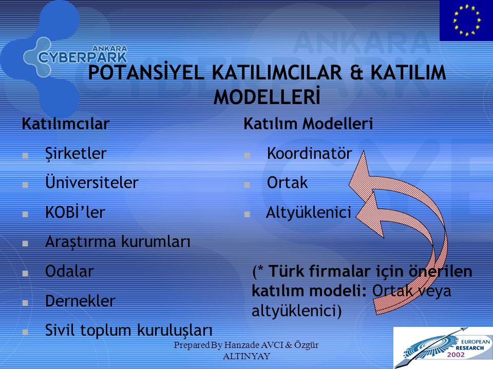 POTANSİYEL KATILIMCILAR & KATILIM MODELLERİ