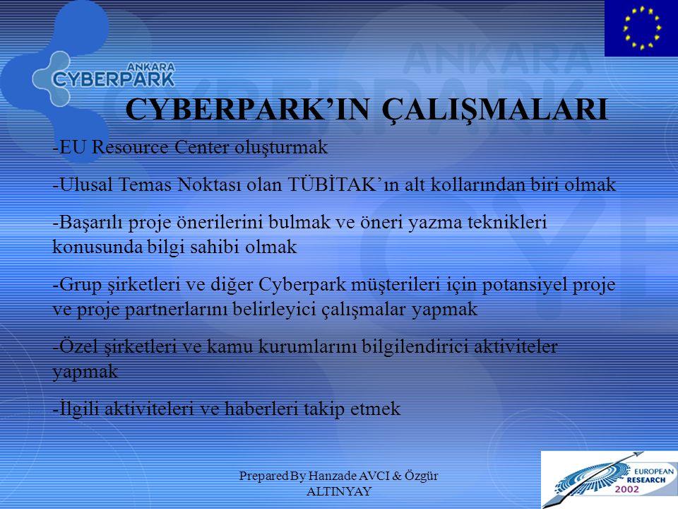 CYBERPARK'IN ÇALIŞMALARI