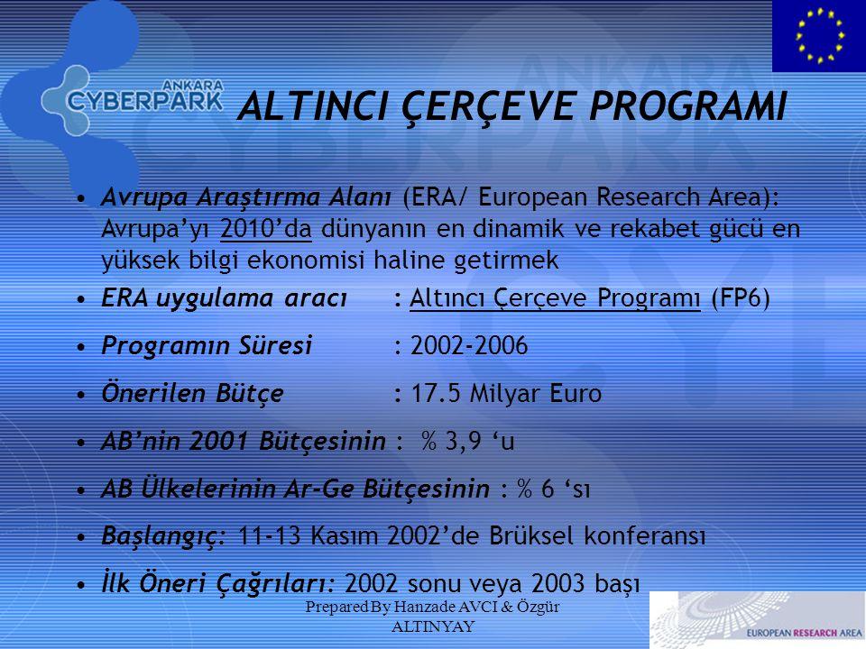 ALTINCI ÇERÇEVE PROGRAMI