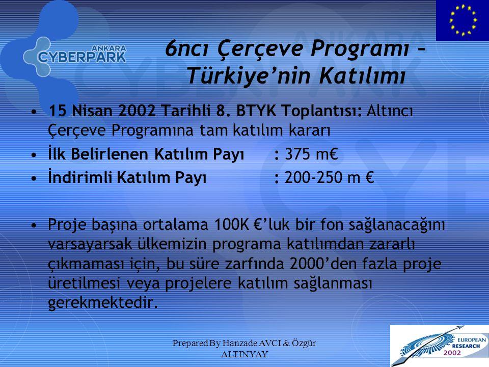 6ncı Çerçeve Programı – Türkiye'nin Katılımı