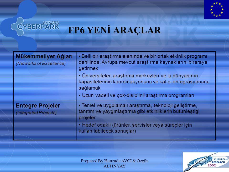 Prepared By Hanzade AVCI & Özgür ALTINYAY