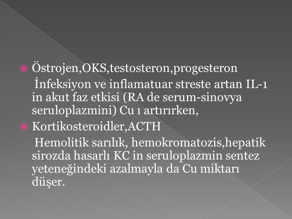 Östrojen,OKS,testosteron,progesteron
