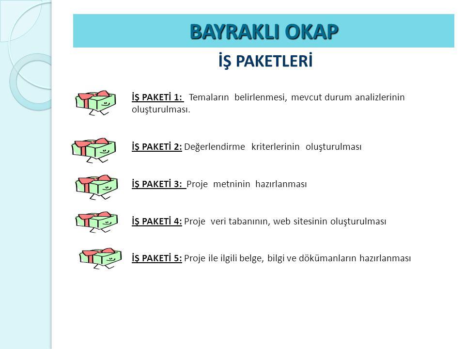 BAYRAKLI OKAP İŞ PAKETLERİ