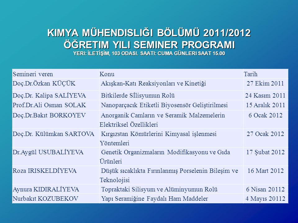 KIMYA MÜHENDISLIĞI BÖLÜMÜ 2011/2012 ÖĞRETIM YILI SEMINER PROGRAMI YERI: İLETİŞİM, 103 ODASI. SAATI: CUMA GÜNLERI SAAT 15.00
