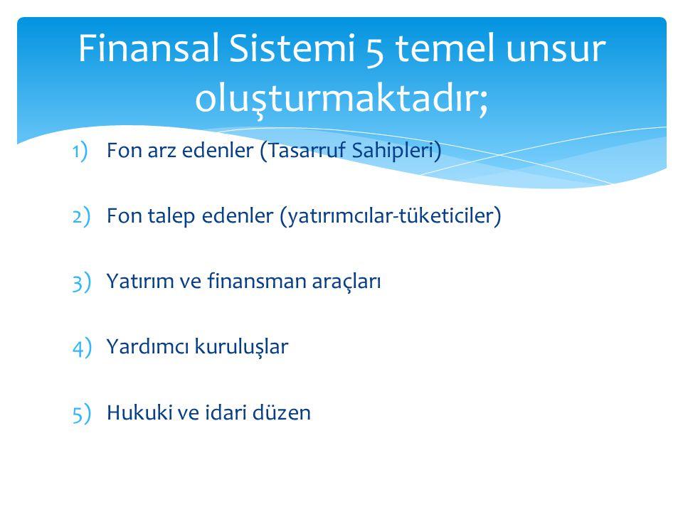 Finansal Sistemi 5 temel unsur oluşturmaktadır;