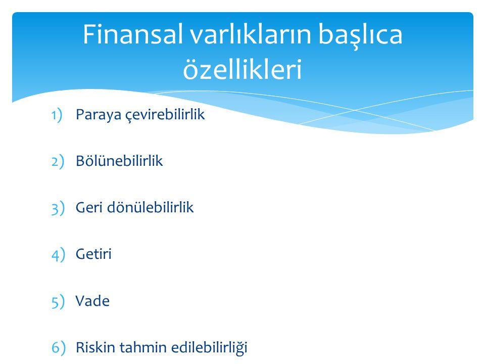 Finansal varlıkların başlıca özellikleri