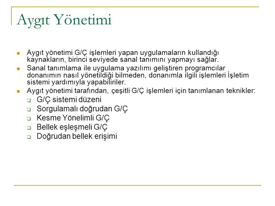 Aygıt Yönetimi G/Ç sistemi düzeni Sorgulamalı doğrudan G/Ç