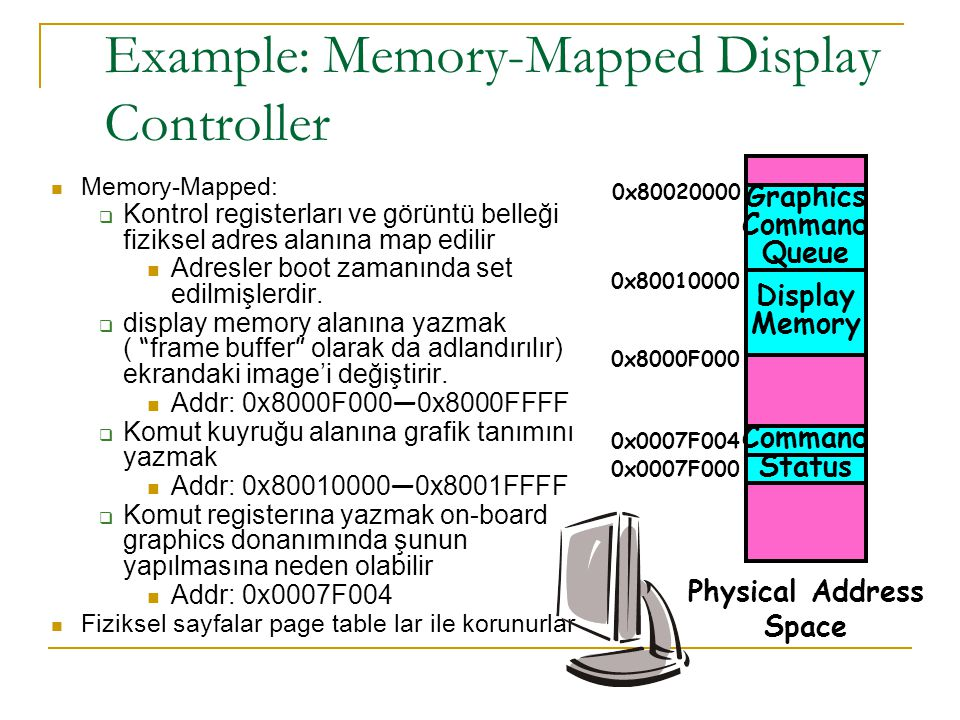Example: Memory-Mapped Display Controller