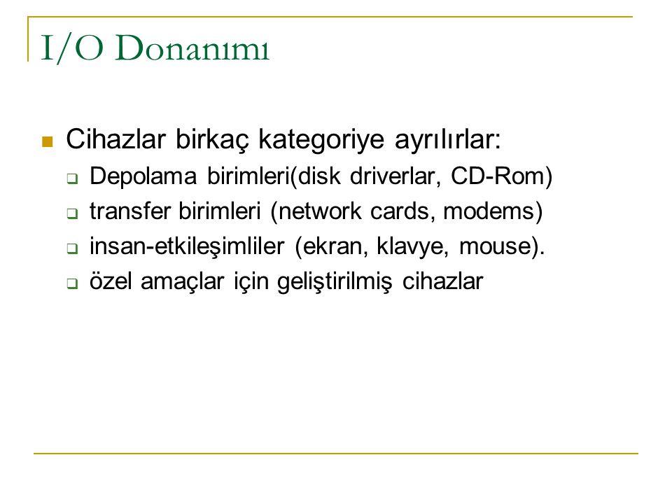 I/O Donanımı Cihazlar birkaç kategoriye ayrılırlar: