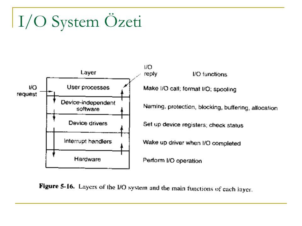 I/O System Özeti