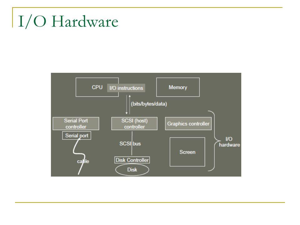 I/O Hardware