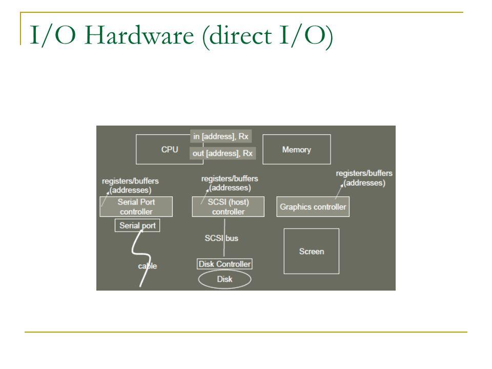 I/O Hardware (direct I/O)