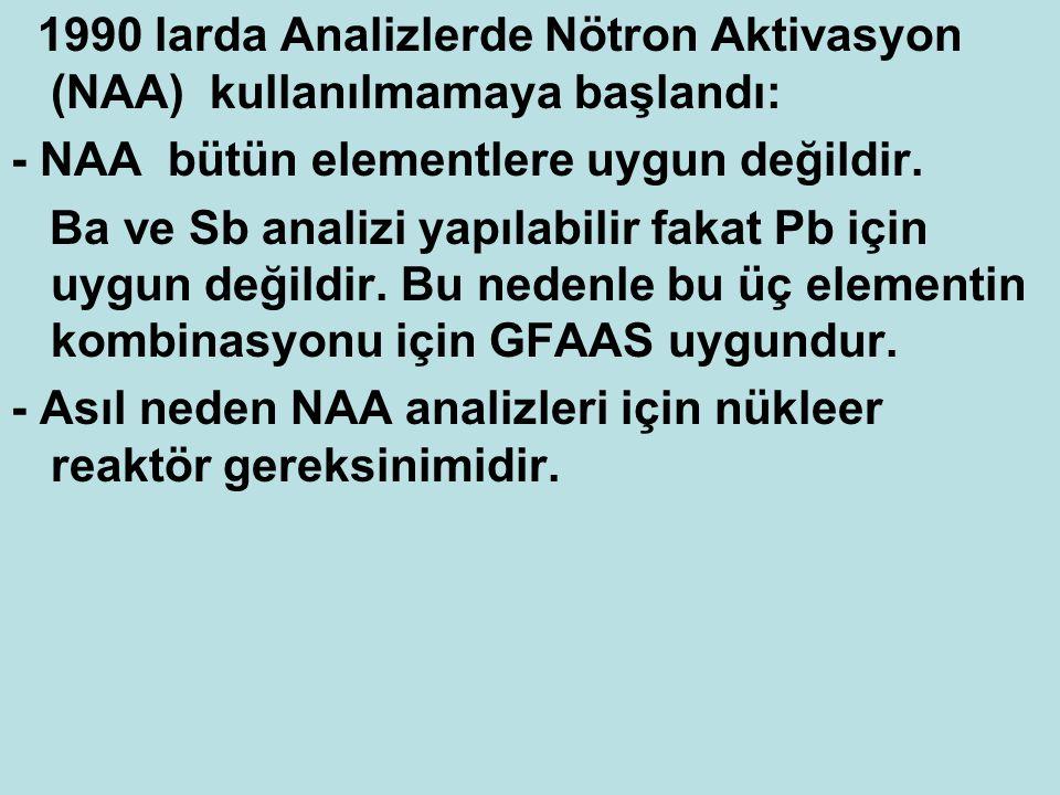 1990 larda Analizlerde Nötron Aktivasyon (NAA) kullanılmamaya başlandı: