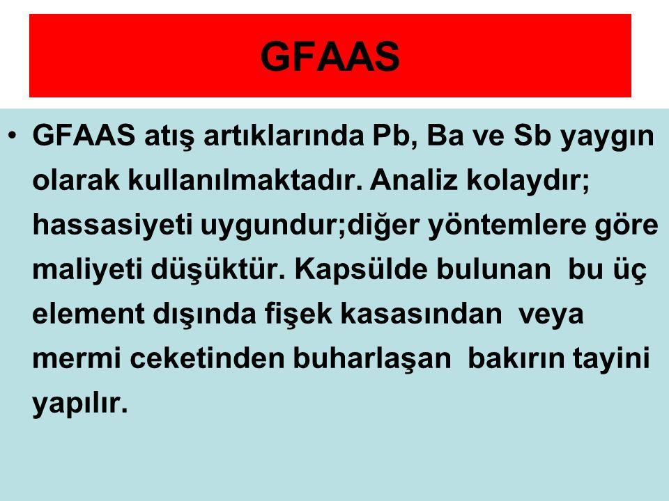 GFAAS