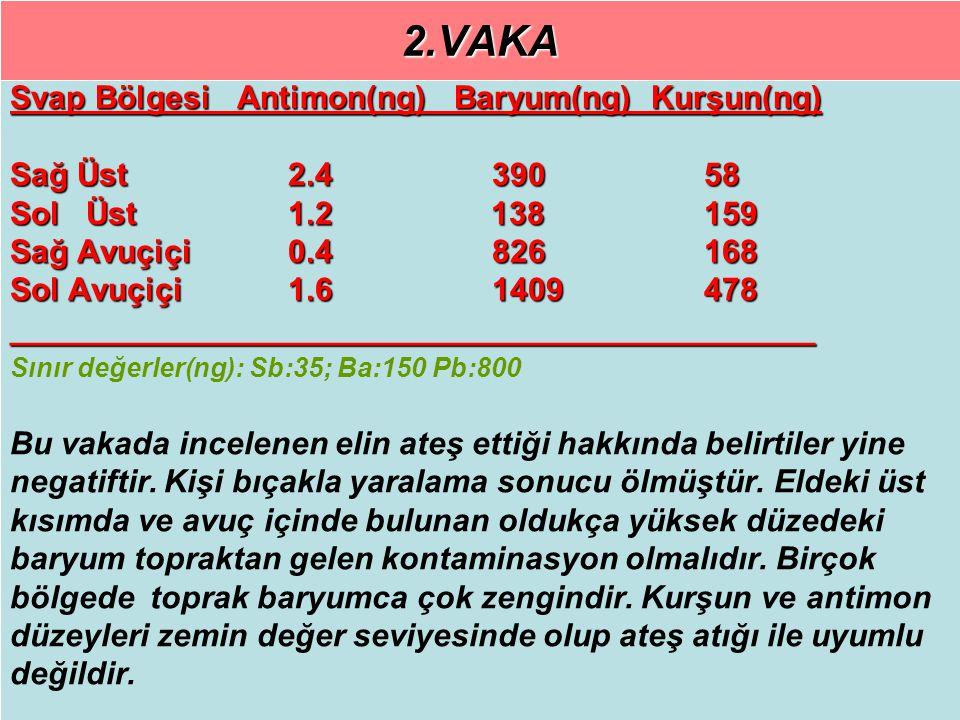 2.VAKA Svap Bölgesi Antimon(ng) Baryum(ng) Kurşun(ng)
