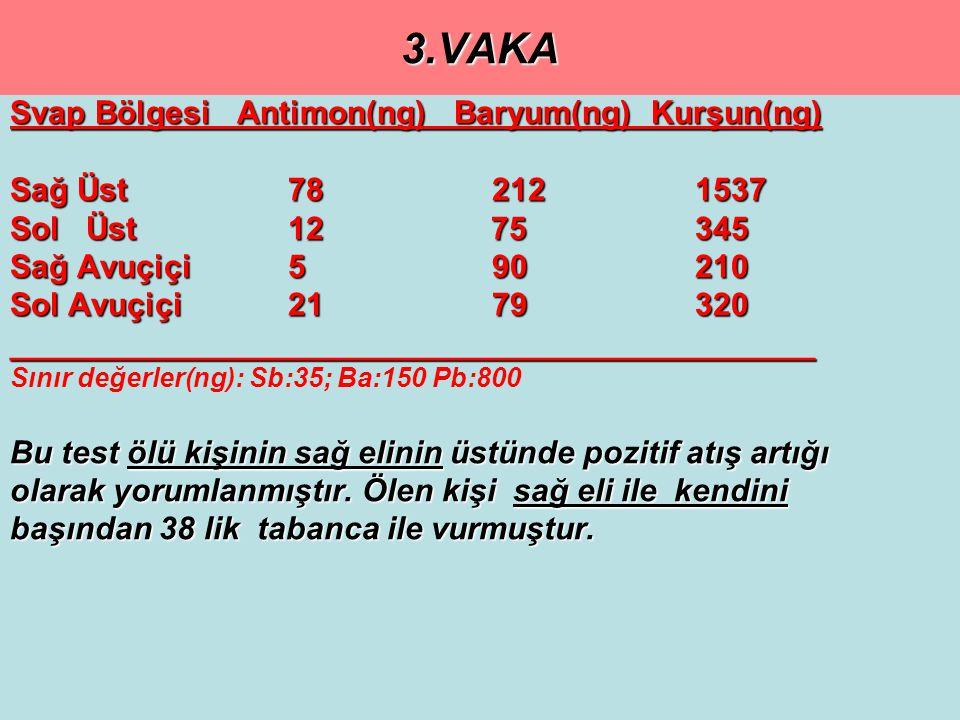 3.VAKA Svap Bölgesi Antimon(ng) Baryum(ng) Kurşun(ng)