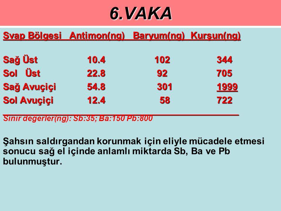 6.VAKA Svap Bölgesi Antimon(ng) Baryum(ng) Kurşun(ng)