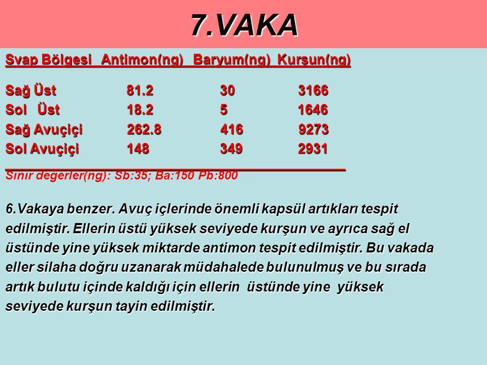 7.VAKA Svap Bölgesi Antimon(ng) Baryum(ng) Kurşun(ng)
